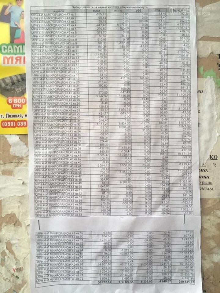 Нарушение закона или борьба с должниками? В Лозовой на домах развесили цифры долгов за коммуналку, фото-3