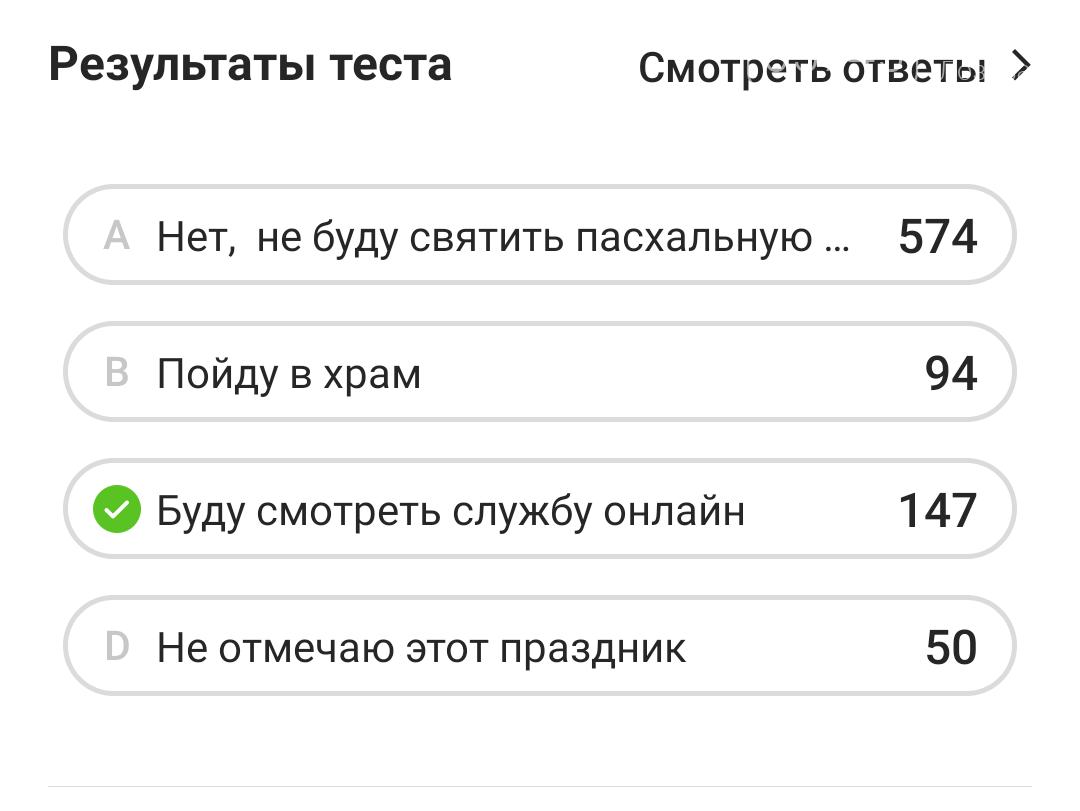 Пойдут ли лозовчане святить пасхальные корзины: результаты опроса от 05745.com.ua, фото-1