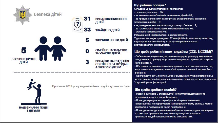 Отчёт полиции: в Лозовой снизился уровень преступности, фото-14