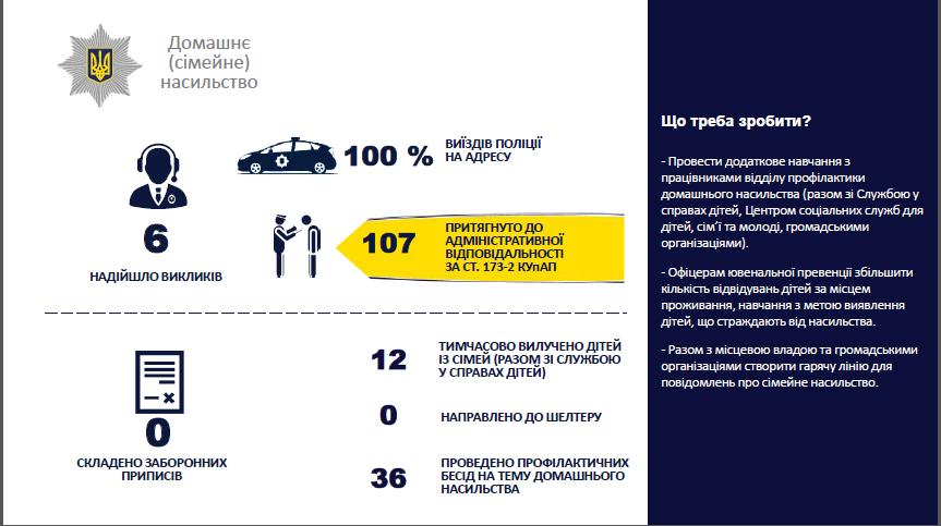 Отчёт полиции: в Лозовой снизился уровень преступности, фото-16