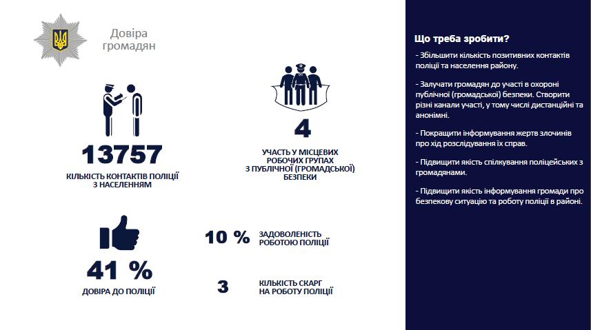 Отчёт полиции: в Лозовой снизился уровень преступности, фото-20