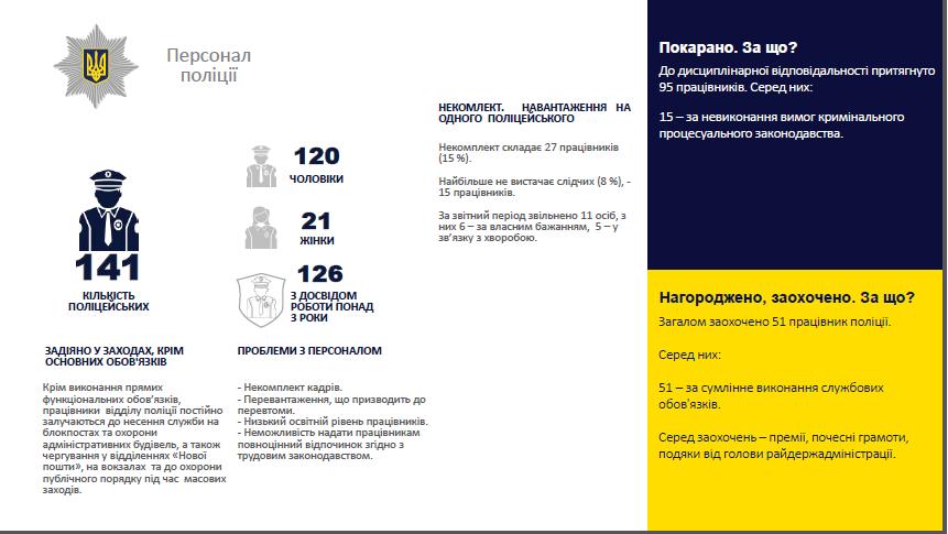 Отчёт полиции: в Лозовой снизился уровень преступности, фото-23