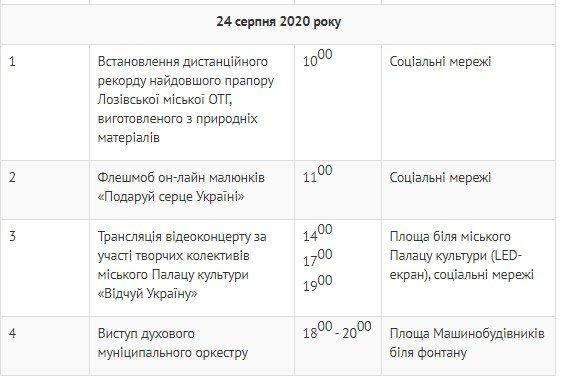Стало известно, как в Лозовской громаде будут отмечать День Независимости Украины , фото-2
