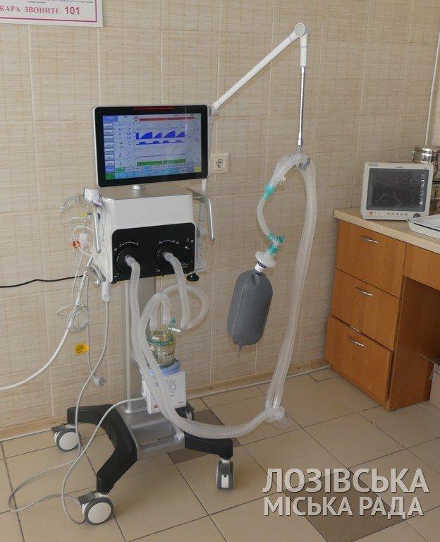 Готов к использованию: в Лозовой появился новый аппарат искусственной вентиляции легких (ФОТО), фото-1