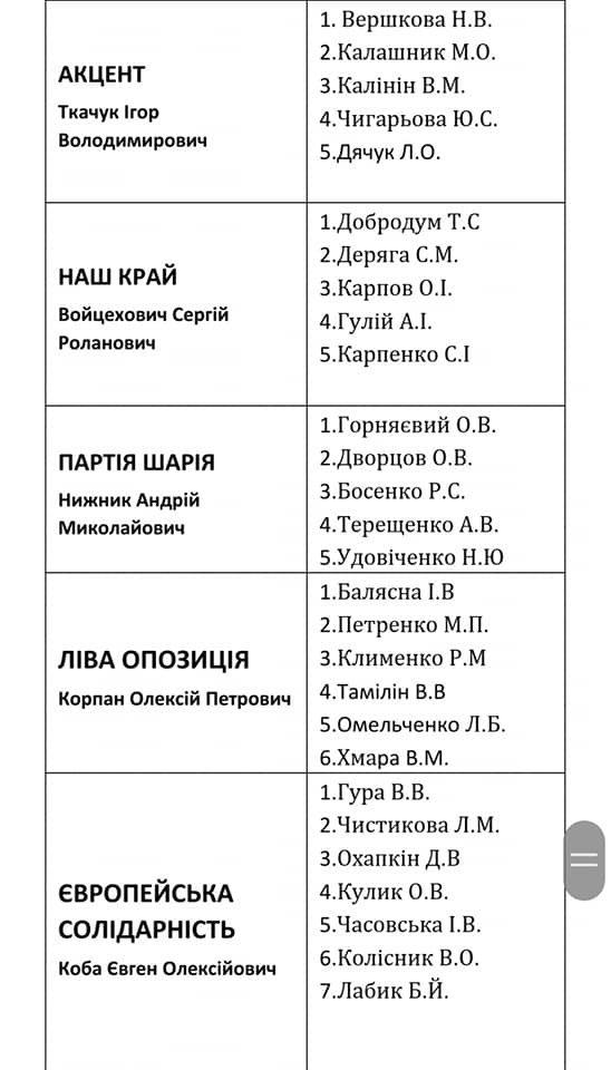 Депутаты по округам: кто хочет представлять ваши интересы в Лозовском горсовете, фото-4