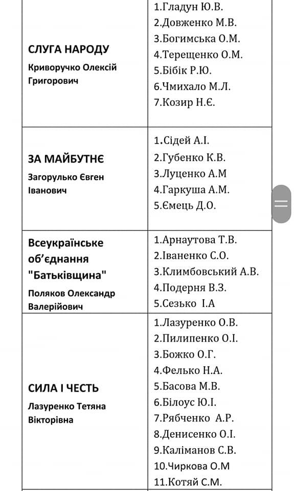 Депутаты по округам: кто хочет представлять ваши интересы в Лозовском горсовете, фото-5