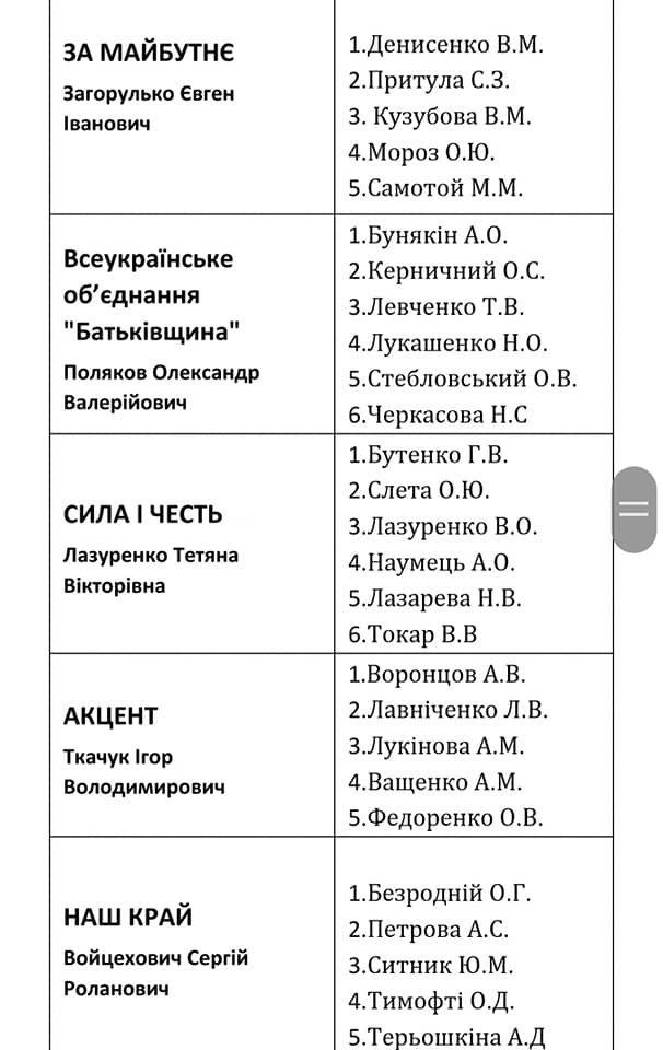Депутаты по округам: кто хочет представлять ваши интересы в Лозовском горсовете, фото-16