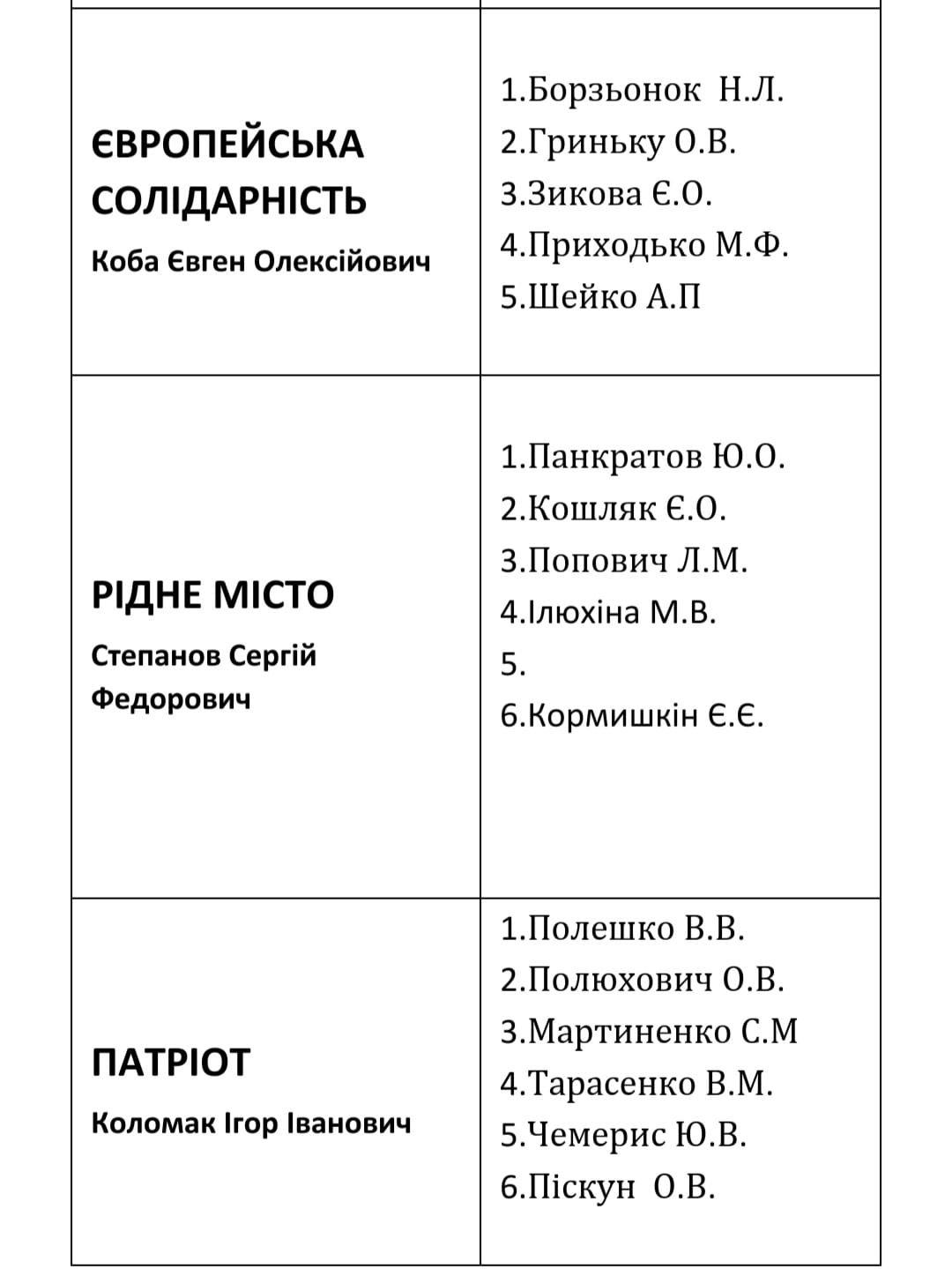 Депутаты по округам: кто хочет представлять ваши интересы в Лозовском горсовете, фото-17
