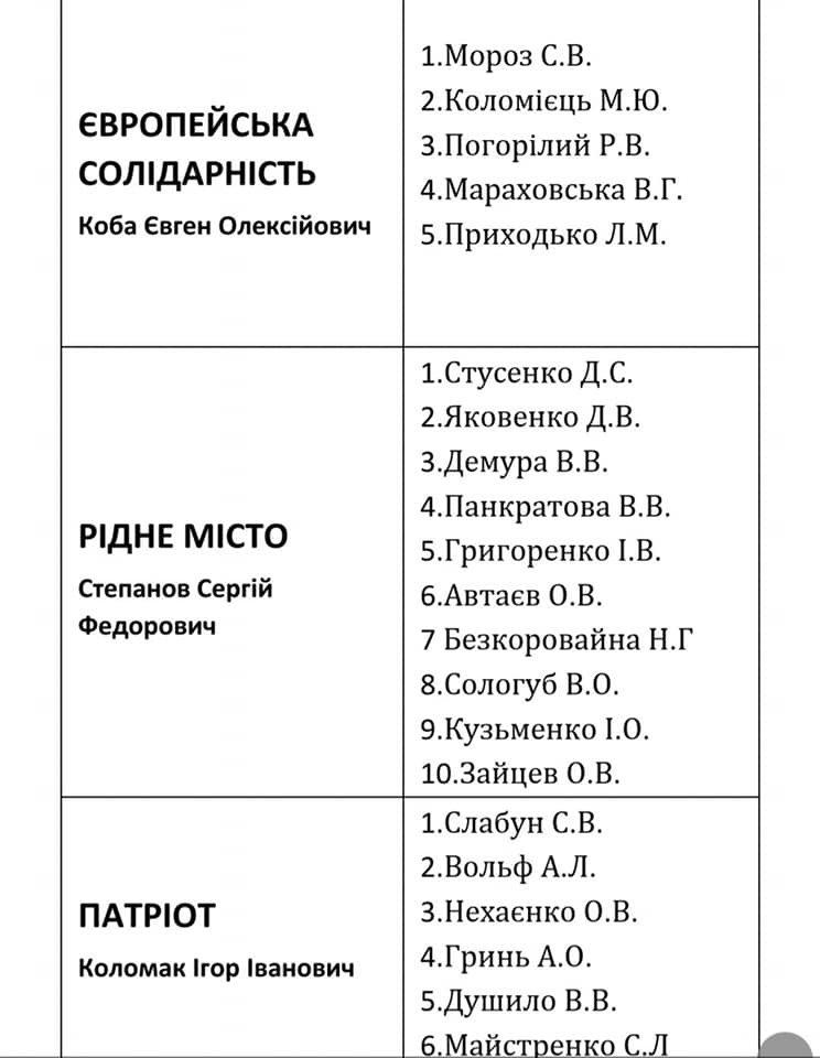 Депутаты по округам: кто хочет представлять ваши интересы в Лозовском горсовете, фото-11