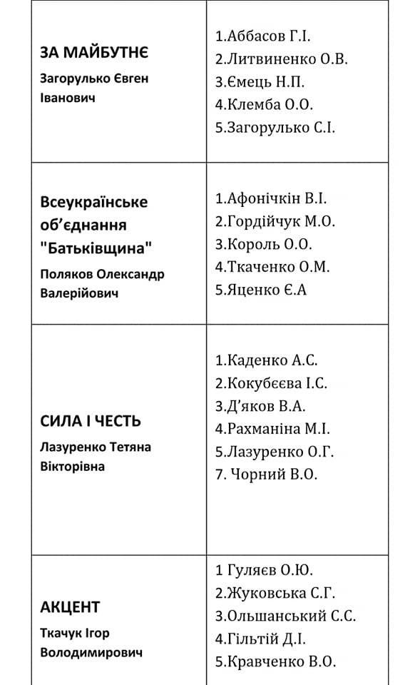 Депутаты по округам: кто хочет представлять ваши интересы в Лозовском горсовете, фото-12