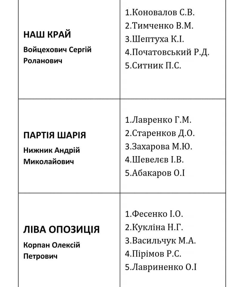 Депутаты по округам: кто хочет представлять ваши интересы в Лозовском горсовете, фото-14