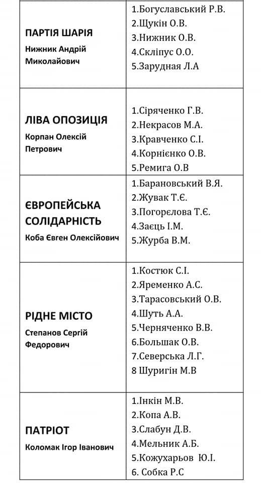 Депутаты по округам: кто хочет представлять ваши интересы в Лозовском горсовете, фото-8
