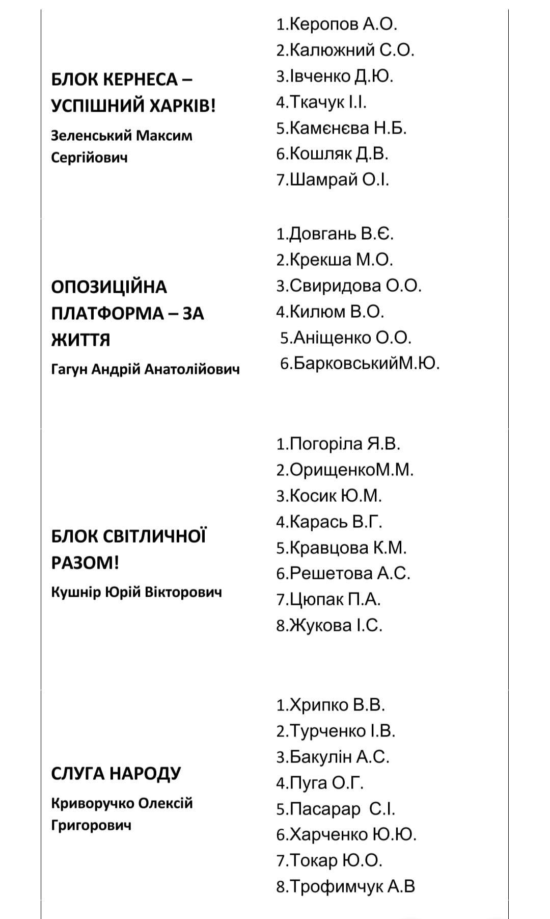 Депутаты по округам: кто хочет представлять ваши интересы в Лозовском горсовете, фото-10