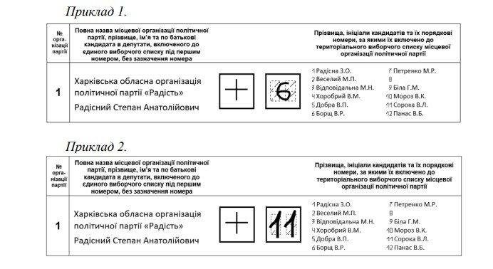 На заметку лозовчанам: ЦИК объяснила, как правильно заполнять бюллетень (инструкция), фото-3