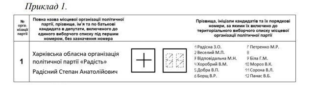 На заметку лозовчанам: ЦИК объяснила, как правильно заполнять бюллетень (инструкция), фото-1