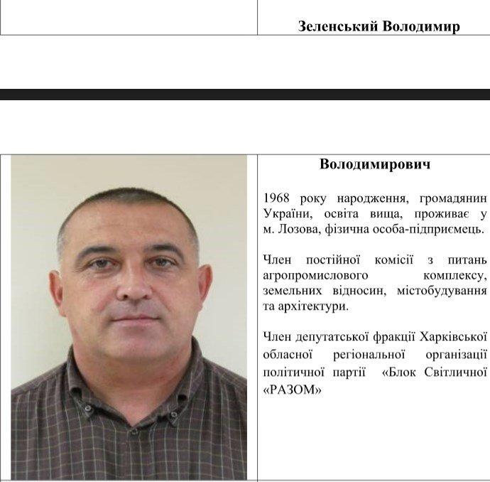 Лозівські депутати: де працюють та як з ними зв'язатися, фото-36
