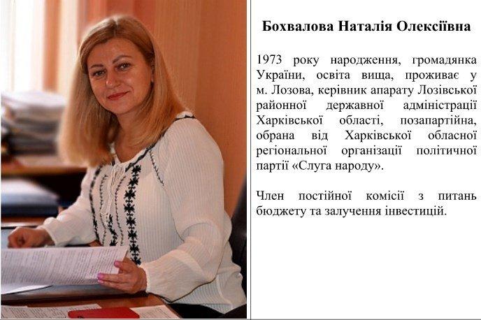 Лозівські депутати: де працюють та як з ними зв'язатися, фото-47