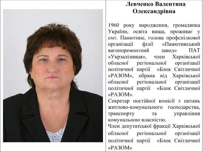 Лозівські депутати: де працюють та як з ними зв'язатися, фото-22
