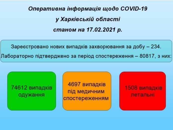 В Україні знову подовжили карантин, фото-2