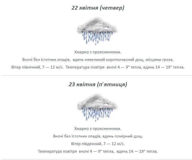 Проходить циклон «Yatin»: на Харківщині очікують погіршення погодних умов, фото-2
