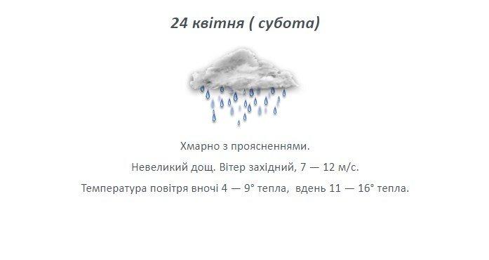 Проходить циклон «Yatin»: на Харківщині очікують погіршення погодних умов, фото-3