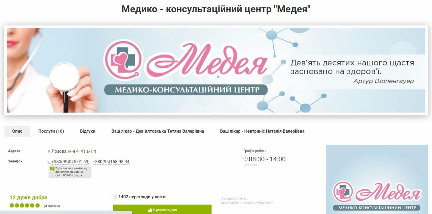 Довідник на сайті 05745.com.ua: чим допоможе та як користуватися , фото-10