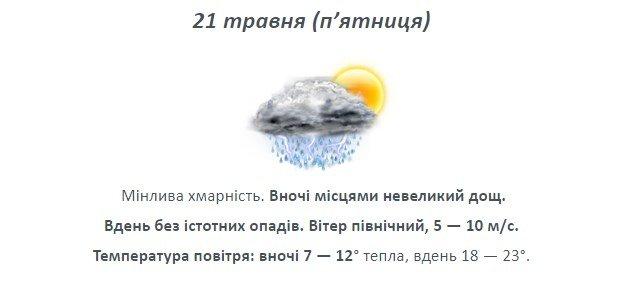 Прогноз до кінця тижня: якою буде погода у Лозовій , фото-2