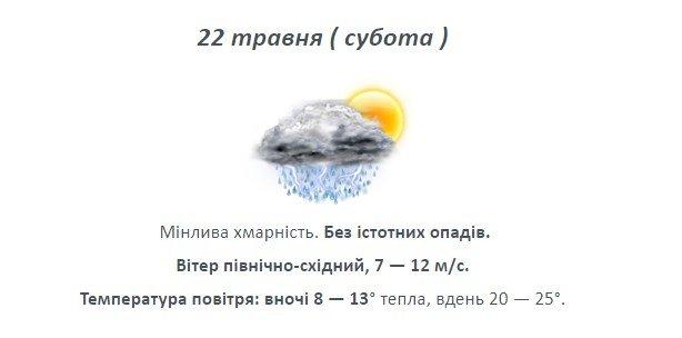 Прогноз до кінця тижня: якою буде погода у Лозовій , фото-3