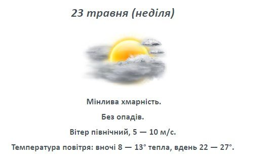 Прогноз до кінця тижня: якою буде погода у Лозовій , фото-4