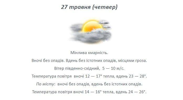 Грози, град та +30: якою буде погода на Лозівщині, фото-1
