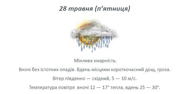 Грози, град та +30: якою буде погода на Лозівщині, фото-2