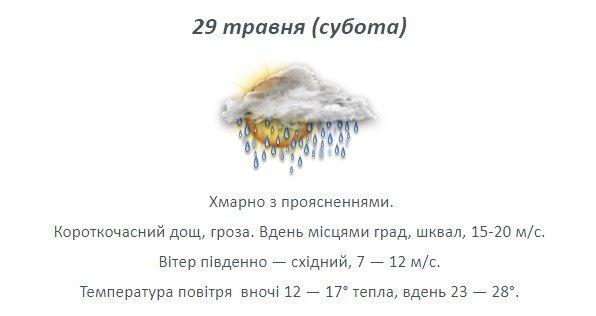 Грози, град та +30: якою буде погода на Лозівщині, фото-3