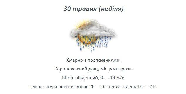 Грози, град та +30: якою буде погода на Лозівщині, фото-4