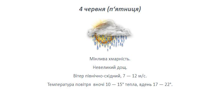 Дощовий початок літа: якою буде погода на Лозівщині цього тижня, фото-4